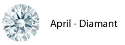 geboortesteen april diamant